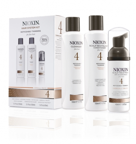 nioxin