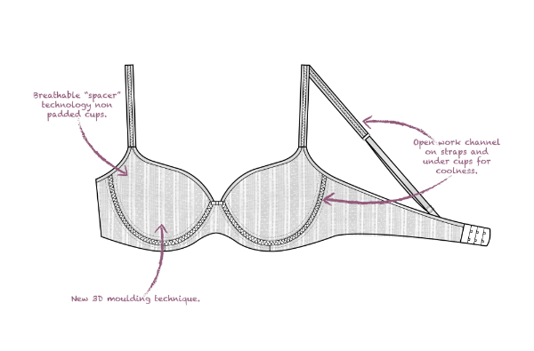 lM&amp;S Lght As Air Bra