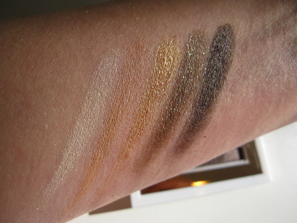 MAC RiRi Phresh Out Swatched